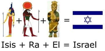 Is-Ra-EL