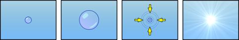 Sonoluminesence Mechanism